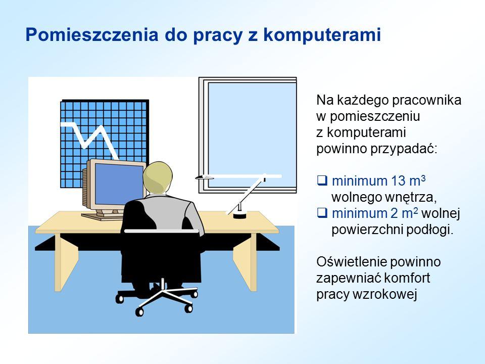 Pomieszczenia do pracy z komputerami