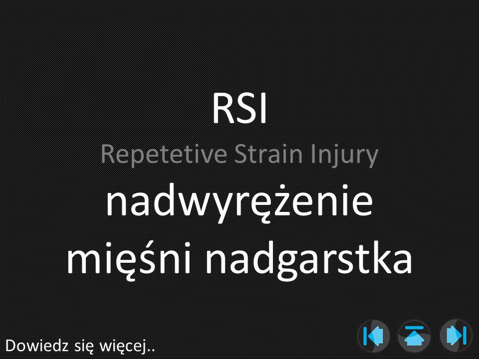 RSI Repetetive Strain Injury nadwyrężenie mięśni nadgarstka