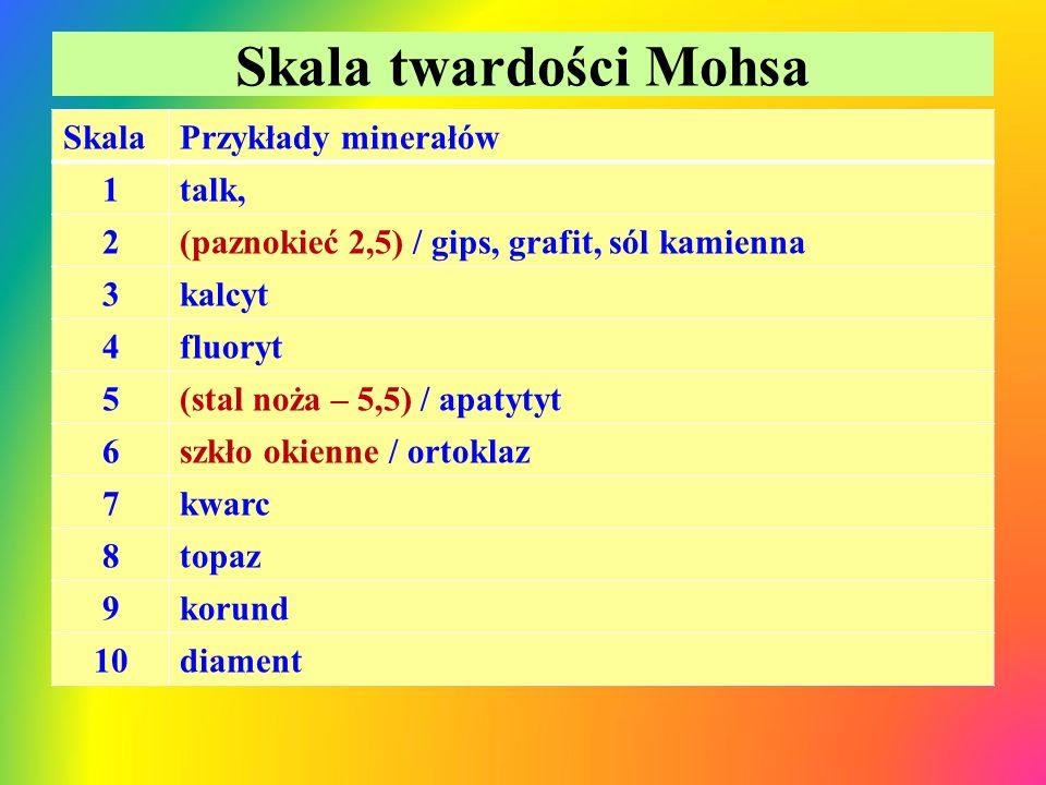 Skala twardości Mohsa Skala Przykłady minerałów 1 talk, 2