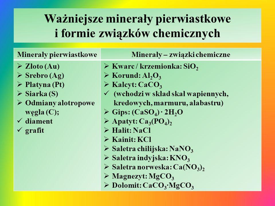 Ważniejsze minerały pierwiastkowe i formie związków chemicznych