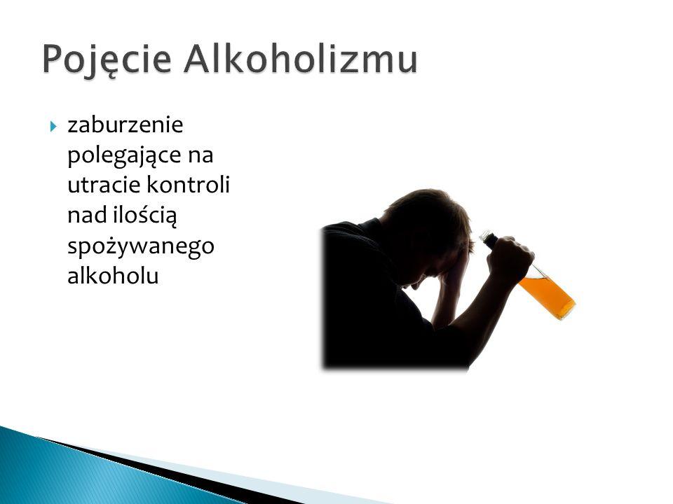 Pojęcie Alkoholizmu zaburzenie polegające na utracie kontroli nad ilością spożywanego alkoholu