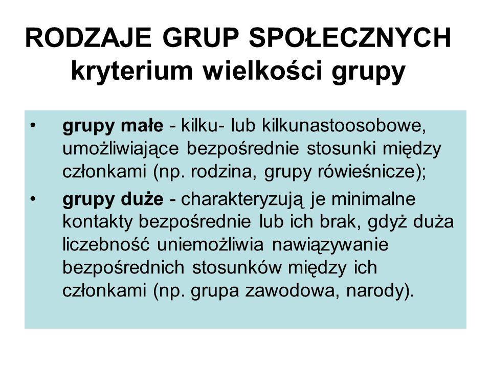 RODZAJE GRUP SPOŁECZNYCH kryterium wielkości grupy