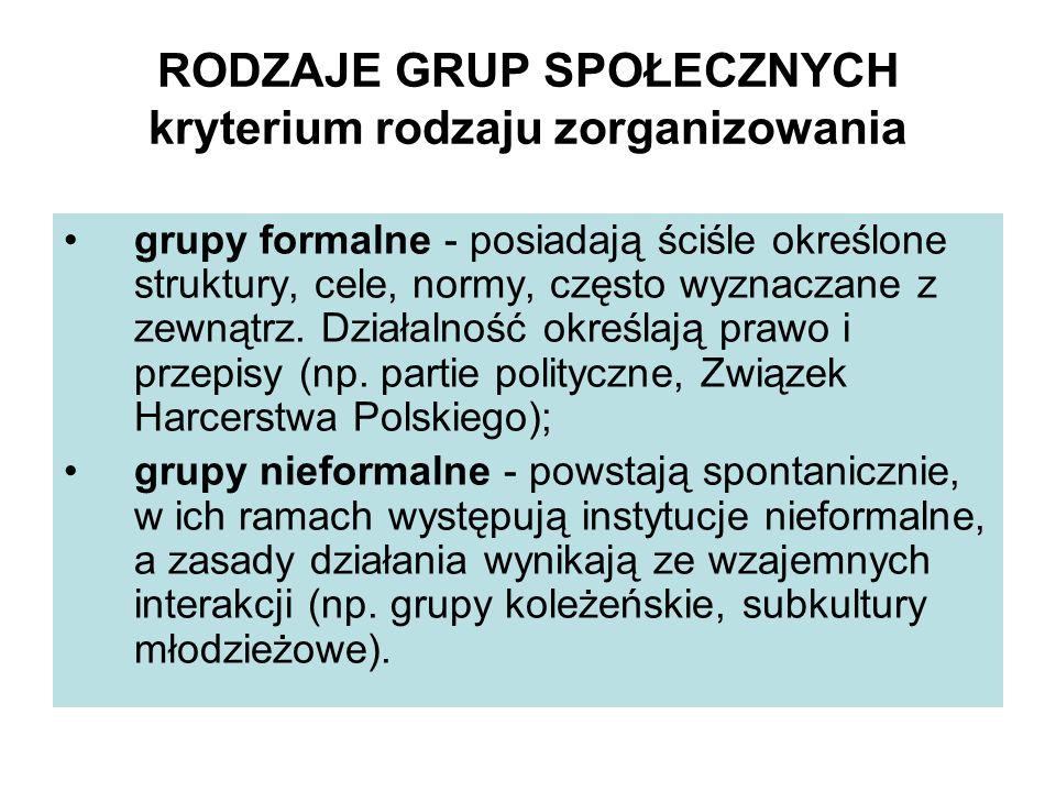 RODZAJE GRUP SPOŁECZNYCH kryterium rodzaju zorganizowania