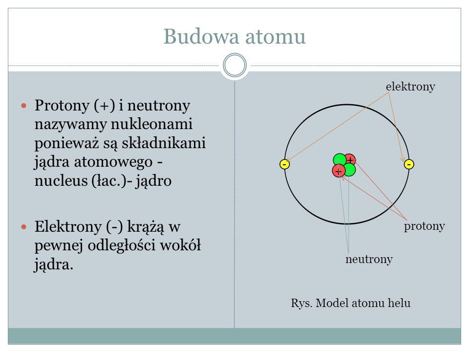 Budowa atomu Protony (+) i neutrony nazywamy nukleonami ponieważ są składnikami jądra atomowego - nucleus (łac.)- jądro.
