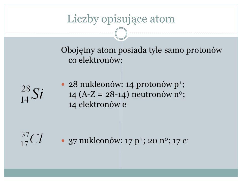 Liczby opisujące atom Obojętny atom posiada tyle samo protonów co elektronów: