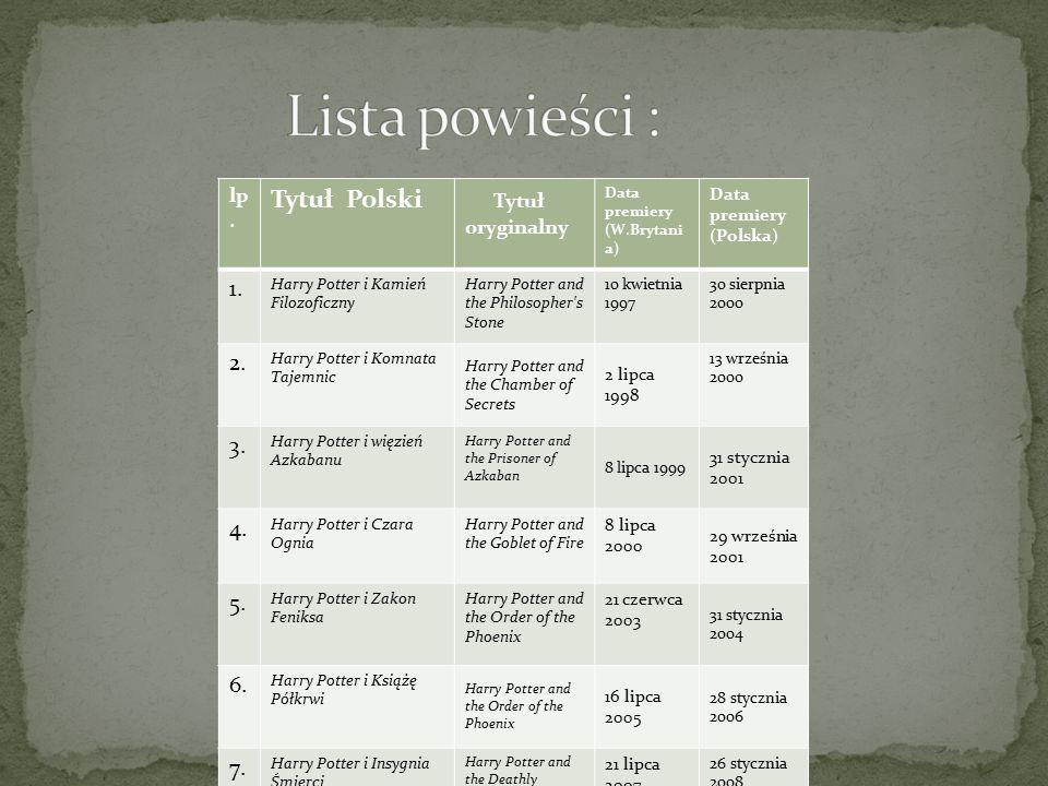Lista powieści : Tytuł Polski Tytuł 1. 2. 3. 4. 5. 6. 7. lp.