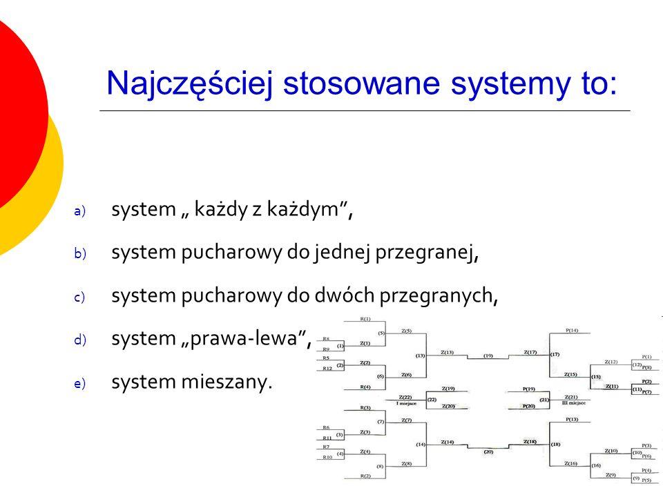 Najczęściej stosowane systemy to: