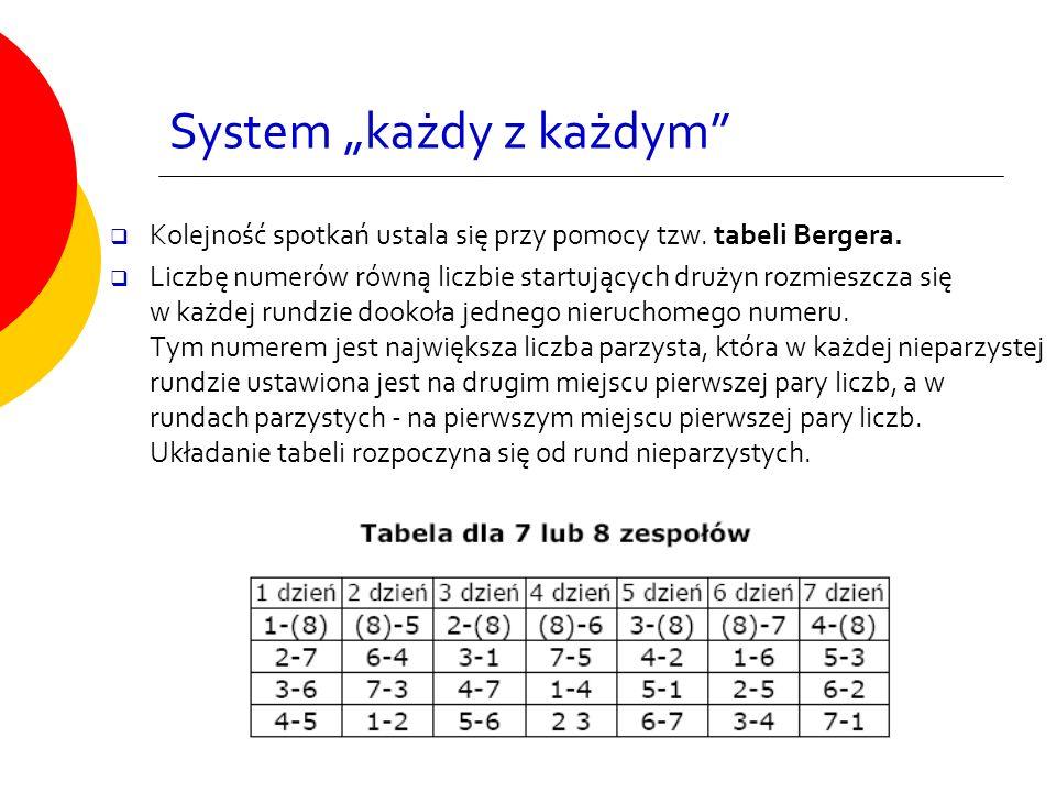 """System """"każdy z każdym"""