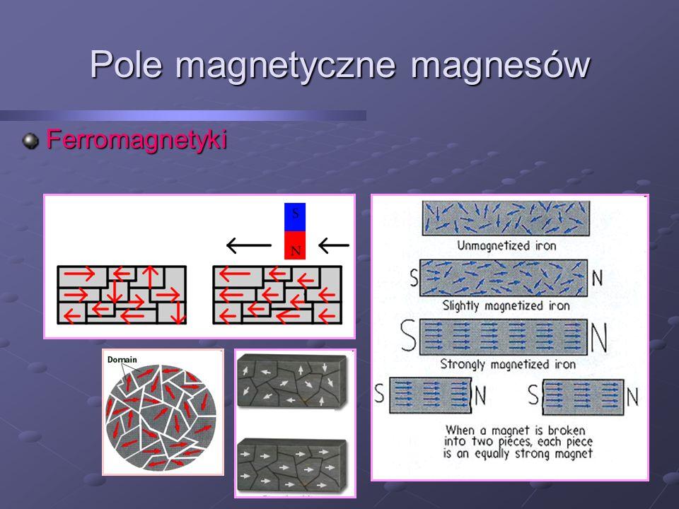 Pole magnetyczne magnesów