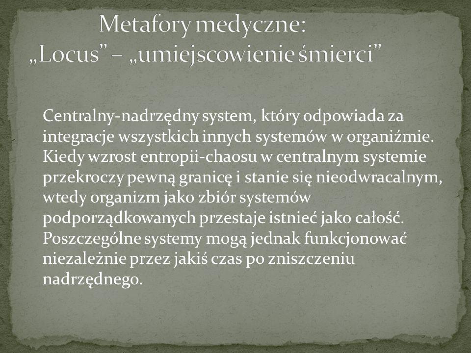 """Metafory medyczne: """"Locus – """"umiejscowienie śmierci"""