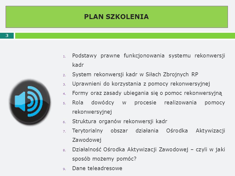 PLAN SZKOLENIA Podstawy prawne funkcjonowania systemu rekonwersji kadr