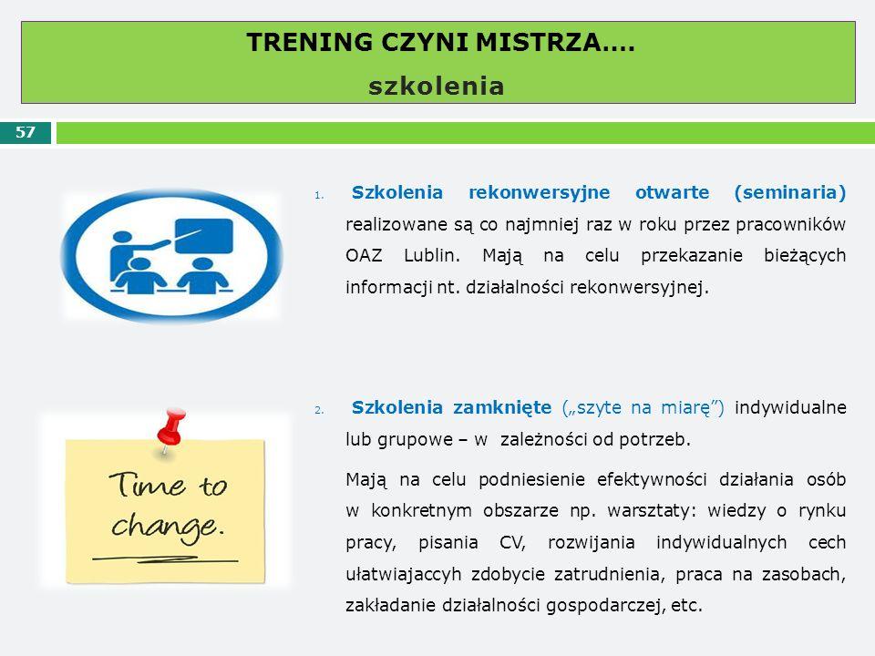 TRENING CZYNI MISTRZA…. szkolenia