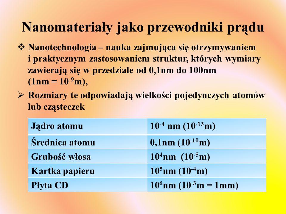 Nanomateriały jako przewodniki prądu