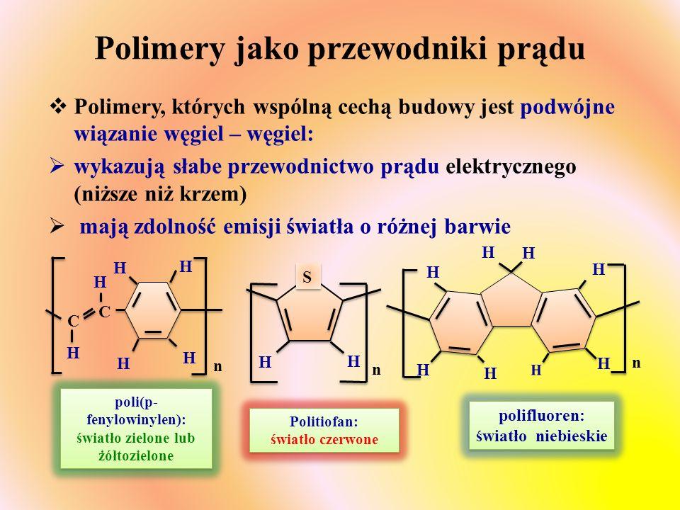 Polimery jako przewodniki prądu