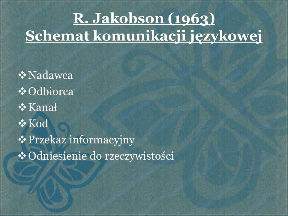 R. Jakobson (1963) Schemat komunikacji językowej