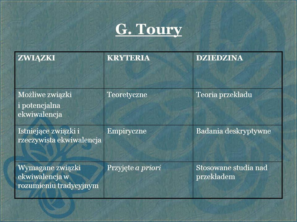 G. Toury ZWIĄZKI KRYTERIA DZIEDZINA Możliwe związki