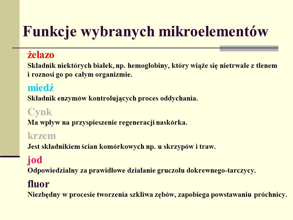 Funkcje wybranych mikroelementów