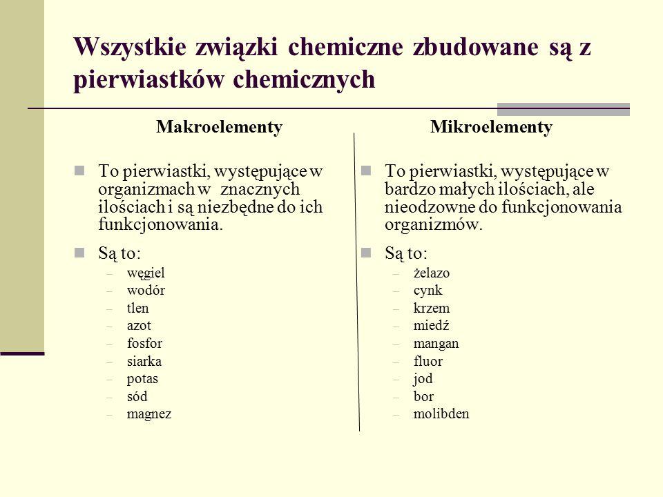 Wszystkie związki chemiczne zbudowane są z pierwiastków chemicznych