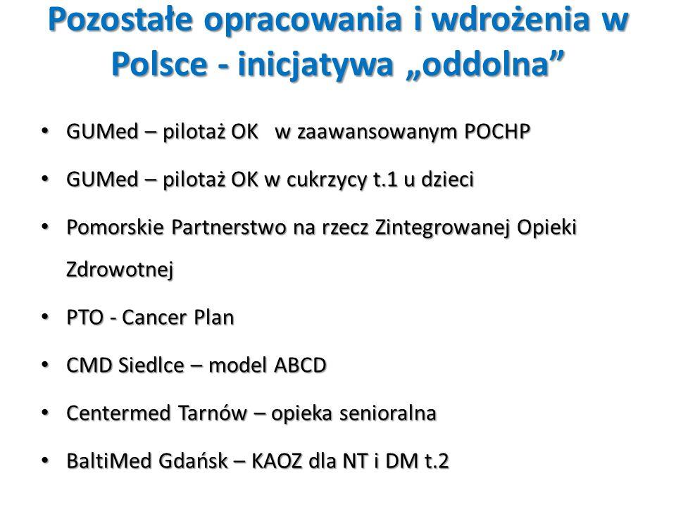 """Pozostałe opracowania i wdrożenia w Polsce - inicjatywa """"oddolna"""