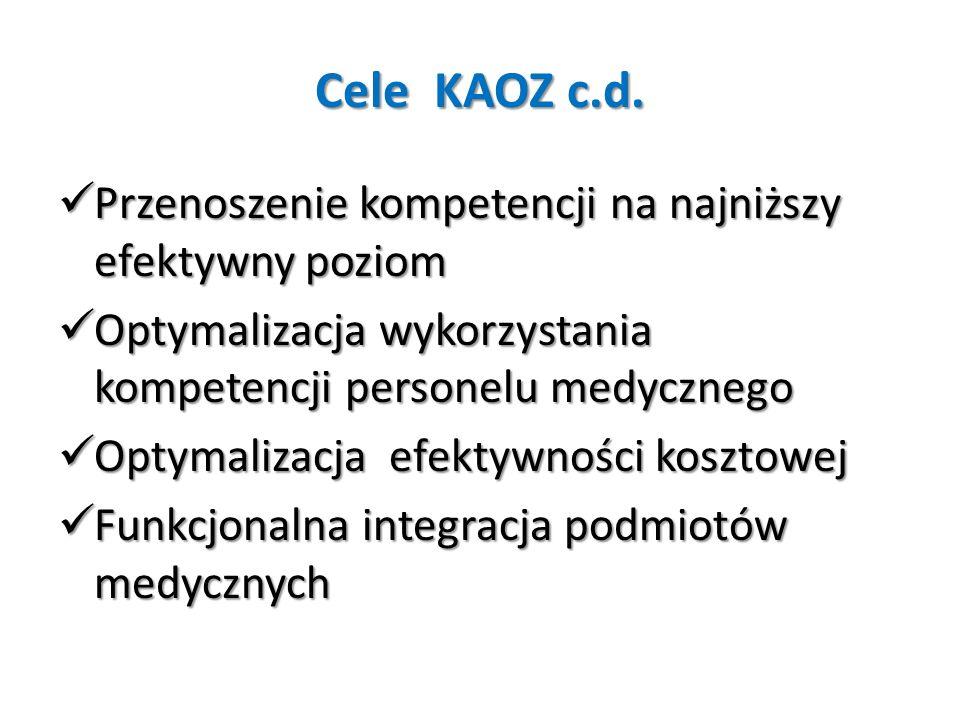 Cele KAOZ c.d. Przenoszenie kompetencji na najniższy efektywny poziom