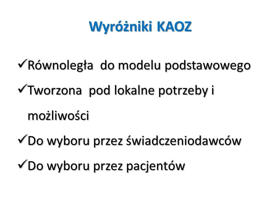 Wyróżniki KAOZ Równoległa do modelu podstawowego