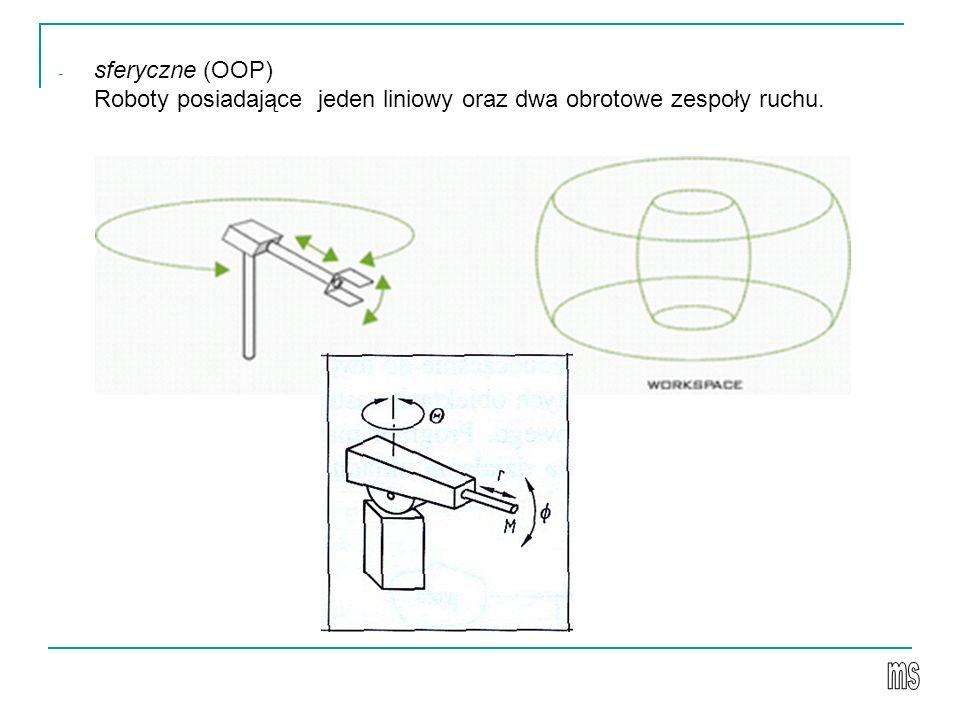 sferyczne (OOP) Roboty posiadające jeden liniowy oraz dwa obrotowe zespoły ruchu.