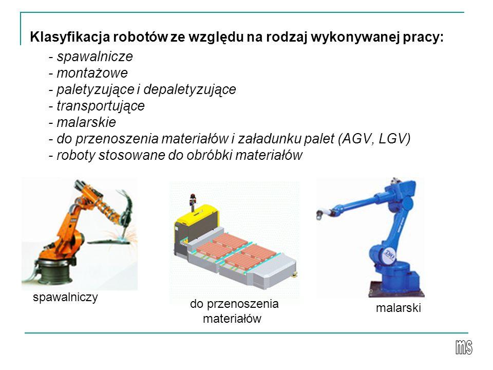 Klasyfikacja robotów ze względu na rodzaj wykonywanej pracy: