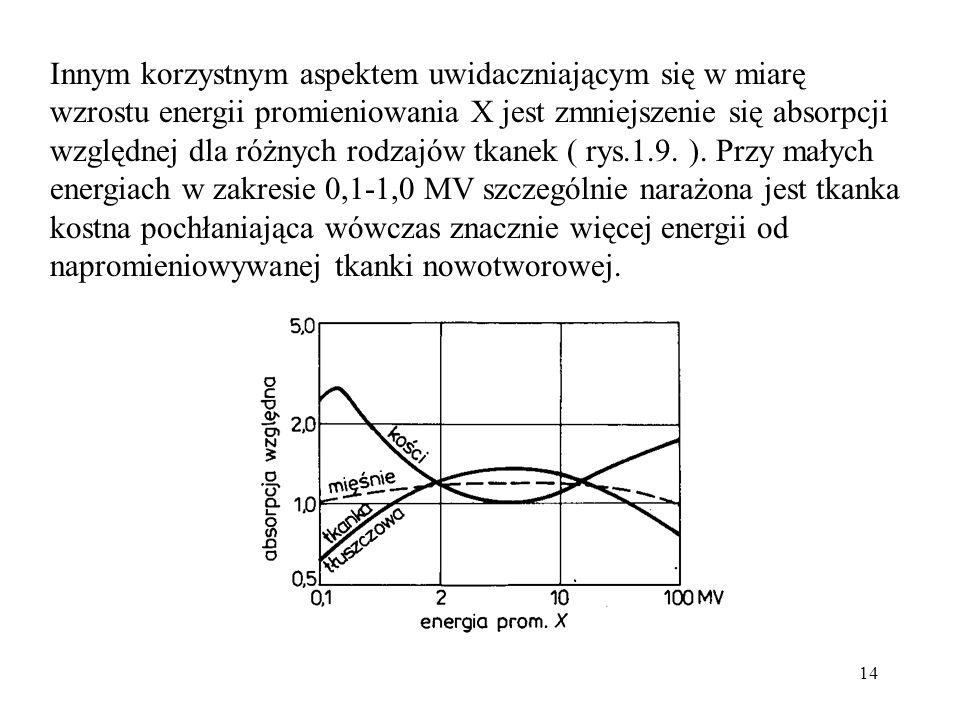 Innym korzystnym aspektem uwidaczniającym się w miarę wzrostu energii promieniowania X jest zmniejszenie się absorpcji względnej dla różnych rodzajów tkanek ( rys.1.9. ). Przy małych energiach w zakresie 0,1-1,0 MV szczególnie narażona jest tkanka kostna pochłaniająca wówczas znacznie więcej energii od napromieniowywanej tkanki nowotworowej.