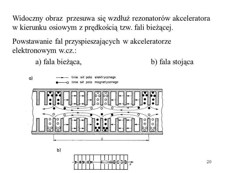 Powstawanie fal przyspieszających w akceleratorze elektronowym w.cz.:
