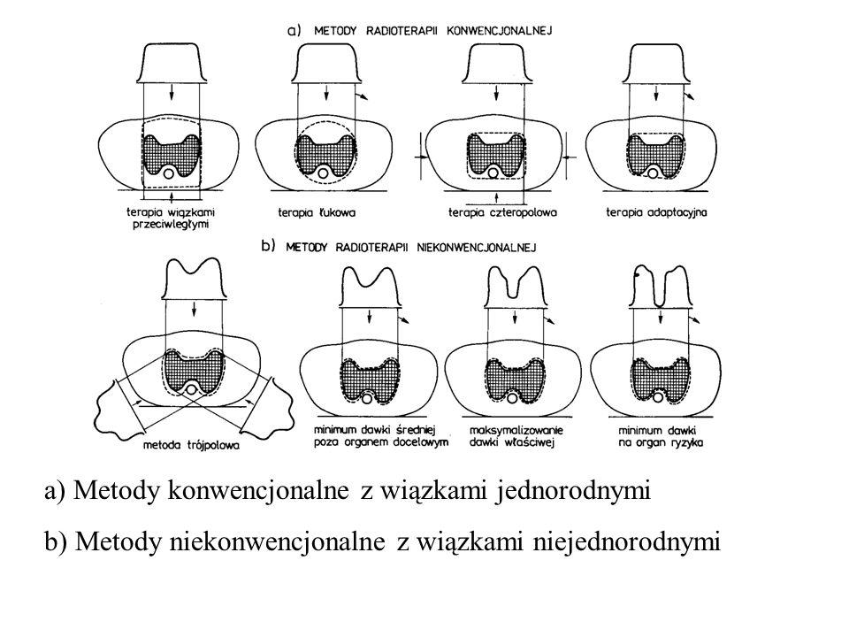 a) Metody konwencjonalne z wiązkami jednorodnymi