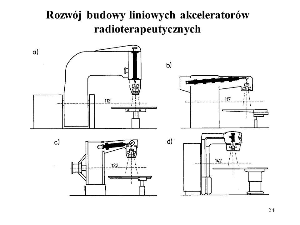 Rozwój budowy liniowych akceleratorów radioterapeutycznych
