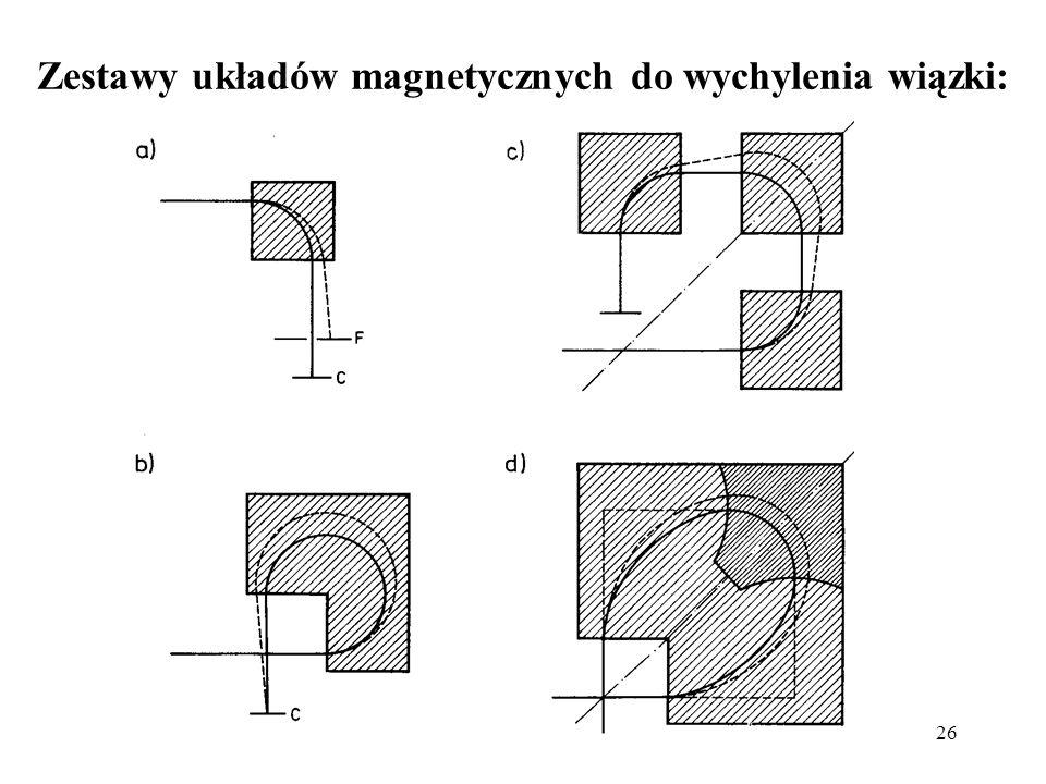 Zestawy układów magnetycznych do wychylenia wiązki: