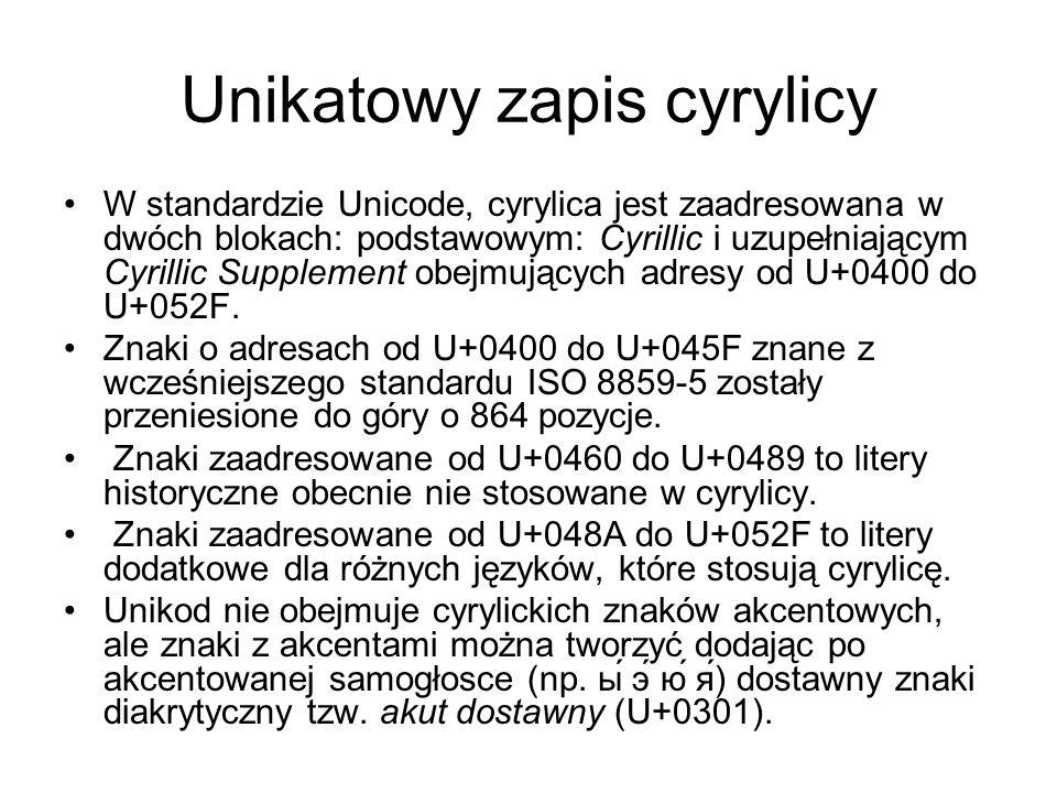 Unikatowy zapis cyrylicy