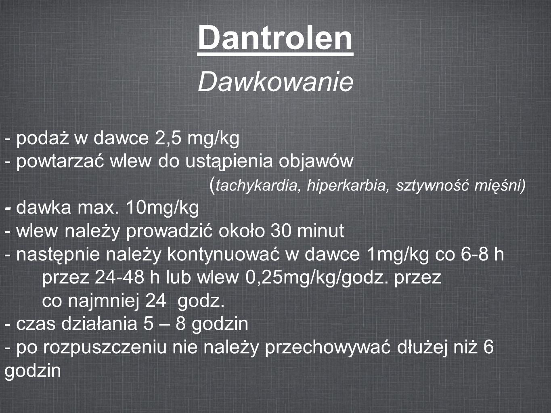 Dantrolen Dawkowanie - podaż w dawce 2,5 mg/kg