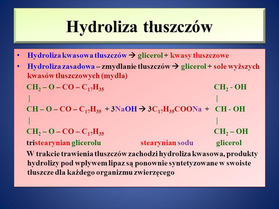 Hydroliza tłuszczów Hydroliza kwasowa tłuszczów  glicerol + kwasy tłuszczowe.