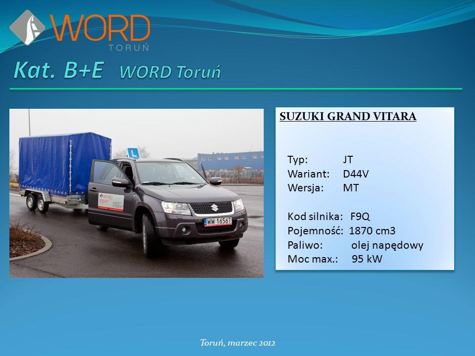 Kat. B+E WORD Toruń SUZUKI GRAND VITARA Typ: JT Wariant: D44V
