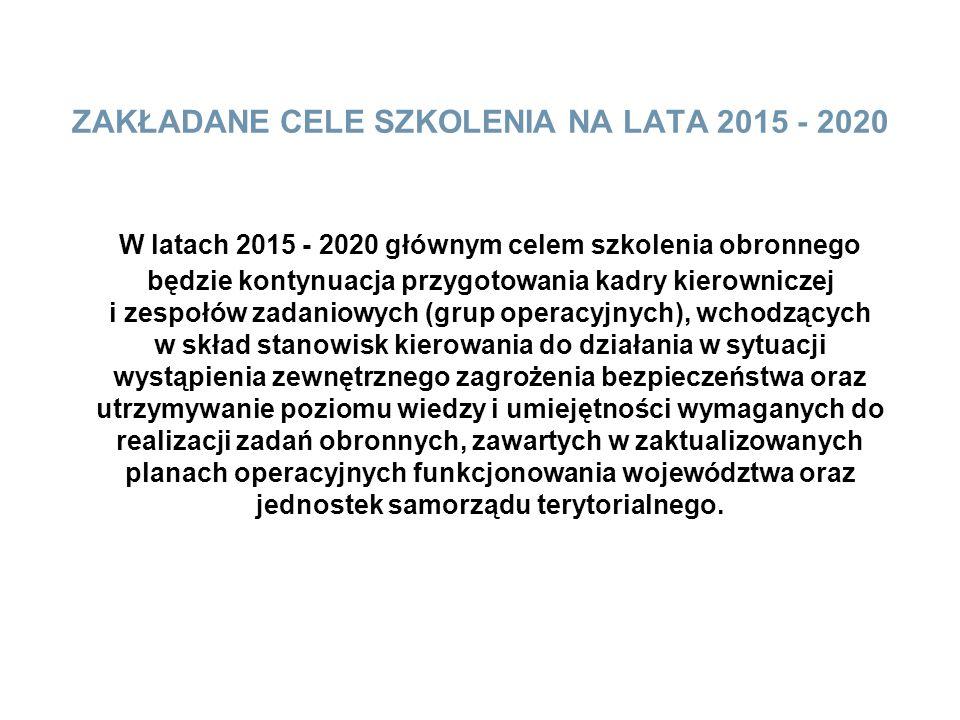 ZAKŁADANE CELE SZKOLENIA NA LATA 2015 - 2020