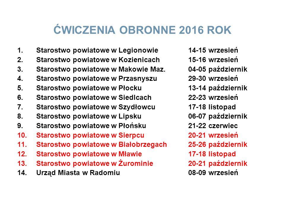 ĆWICZENIA OBRONNE 2016 ROK Starostwo powiatowe w Legionowie 14-15 wrzesień. Starostwo powiatowe w Kozienicach 15-16 wrzesień.