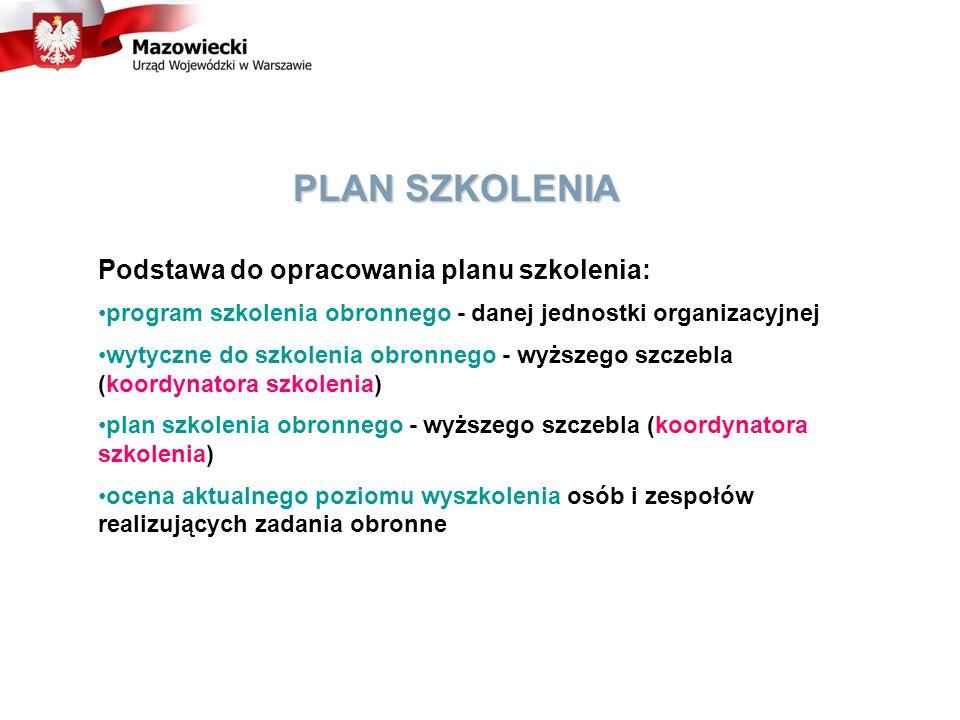 PLAN SZKOLENIA Podstawa do opracowania planu szkolenia: