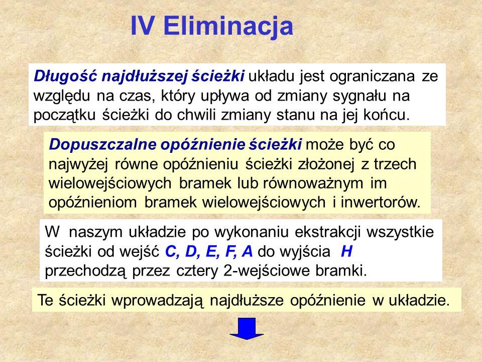 IV Eliminacja