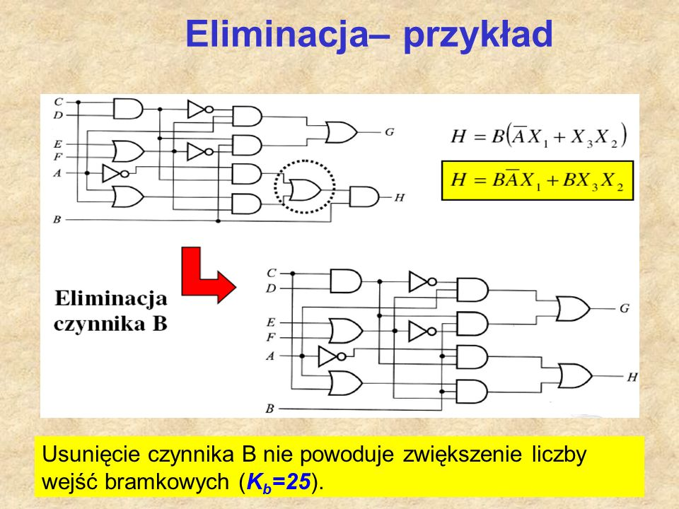 Eliminacja– przykład Usunięcie czynnika B nie powoduje zwiększenie liczby wejść bramkowych (Kb=25).