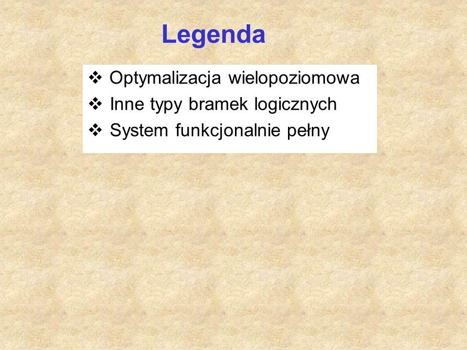Legenda Optymalizacja wielopoziomowa Inne typy bramek logicznych