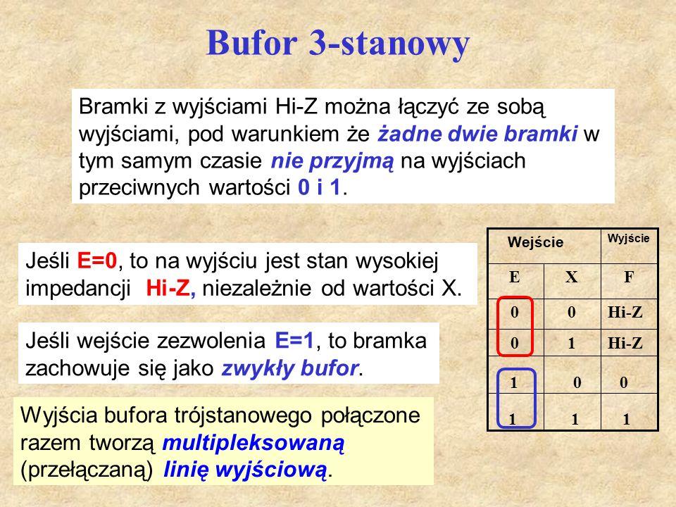 Bufor 3-stanowy