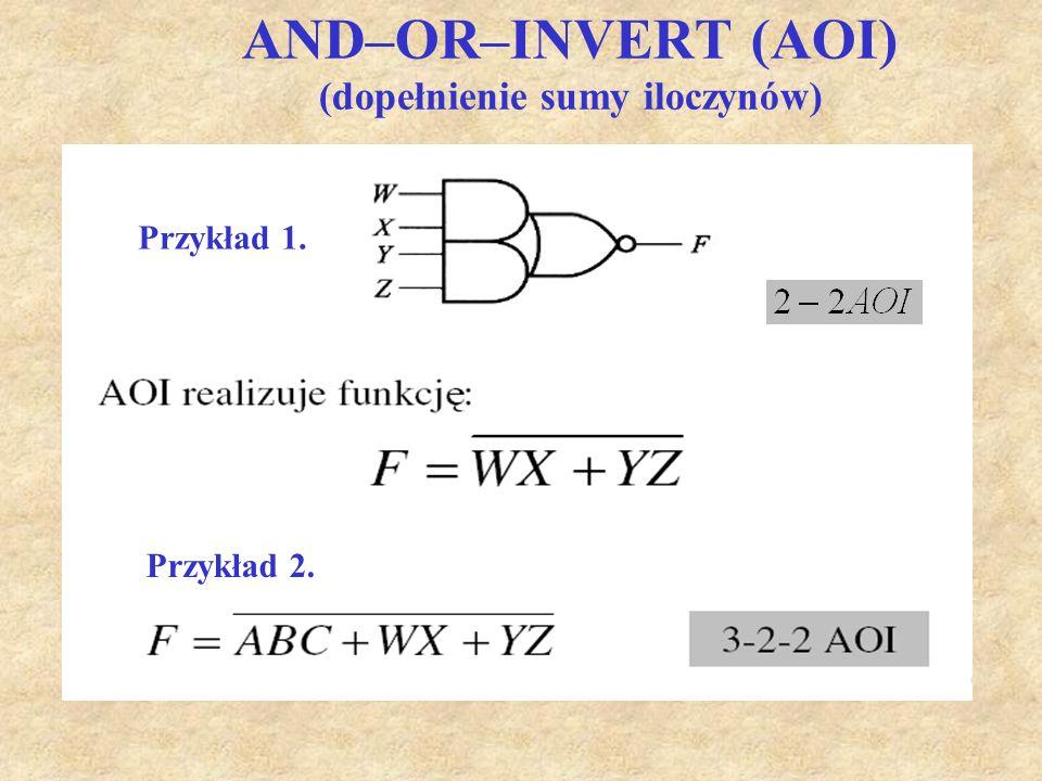 AND–OR–INVERT (AOI) (dopełnienie sumy iloczynów)