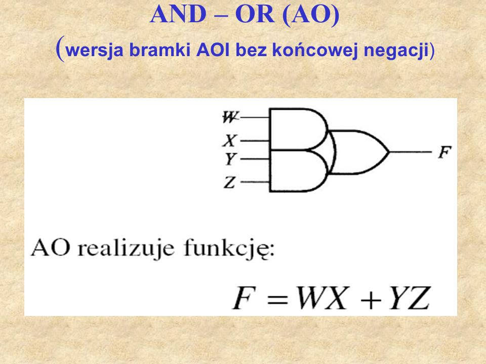AND – OR (AO) (wersja bramki AOI bez końcowej negacji)