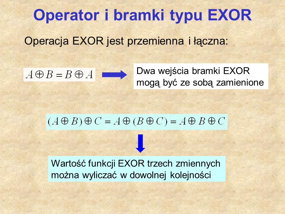 Operator i bramki typu EXOR