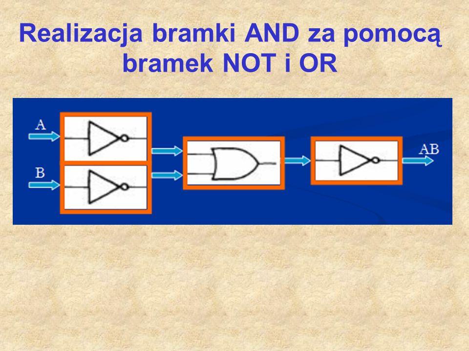 Realizacja bramki AND za pomocą bramek NOT i OR