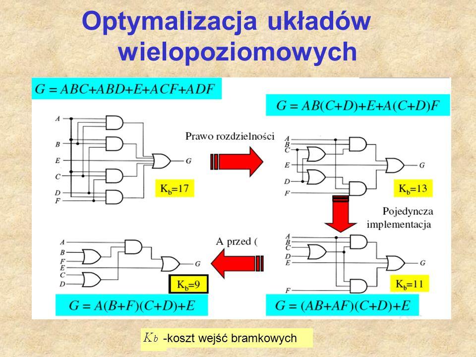 Optymalizacja układów wielopoziomowych