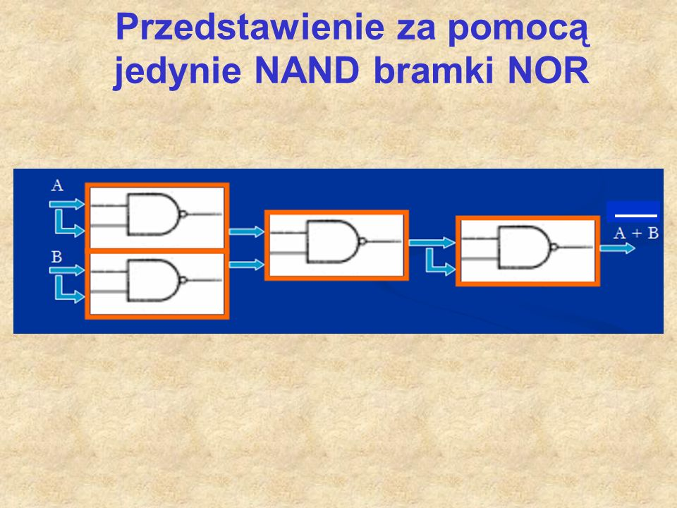 Przedstawienie za pomocą jedynie NAND bramki NOR