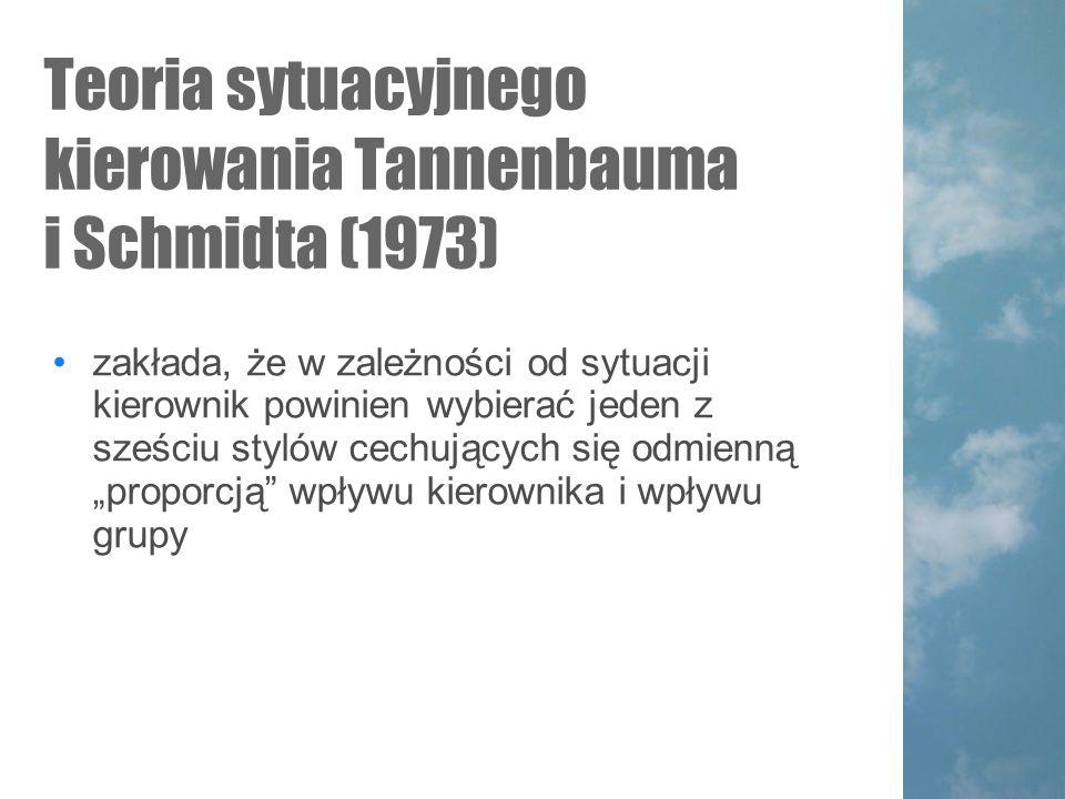 Teoria sytuacyjnego kierowania Tannenbauma i Schmidta (1973)